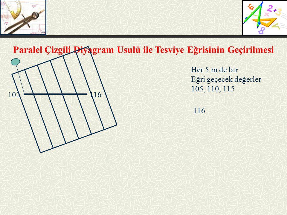Paralel Çizgili Diyagram Usulü ile Tesviye Eğrisinin Geçirilmesi 102116 Her 5 m de bir Eğri geçecek değerler 105, 110, 115 116