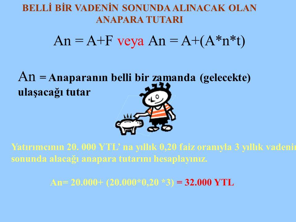 BELLİ BİR VADENİN SONUNDA ALINACAK OLAN ANAPARA TUTARI An = A+F veya An = A+(A*n*t) An = Anaparanın belli bir zamanda (gelecekte) ulaşacağı tutar Yatı
