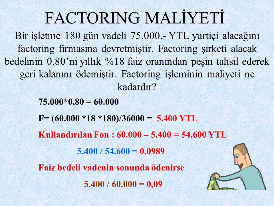 FACTORING MALİYETİ Bir işletme 180 gün vadeli 75.000.- YTL yurtiçi alacağını factoring firmasına devretmiştir. Factoring şirketi alacak bedelinin 0,80