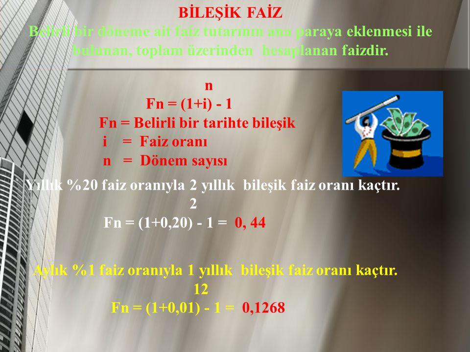 BİLEŞİK FAİZ Belirli bir döneme ait faiz tutarının ana paraya eklenmesi ile bulunan, toplam üzerinden hesaplanan faizdir. n Fn = (1+i) - 1 Fn = Belirl