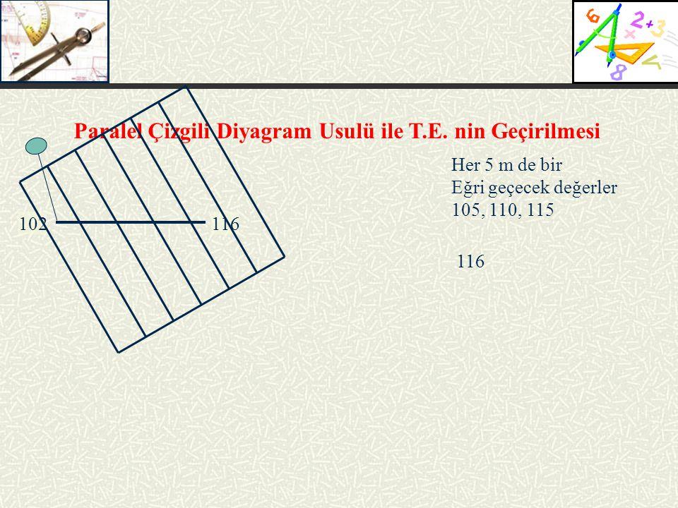 Paralel Çizgili Diyagram Usulü ile T.E.