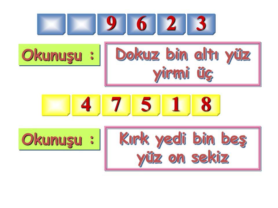 9623 Okunuşu : Dokuz bin altı yüz yirmi üç Dokuz bin altı yüz yirmi üç Okunuşu : Kırk yedi bin beş yüz on sekiz Kırk yedi bin beş yüz on sekiz 47518