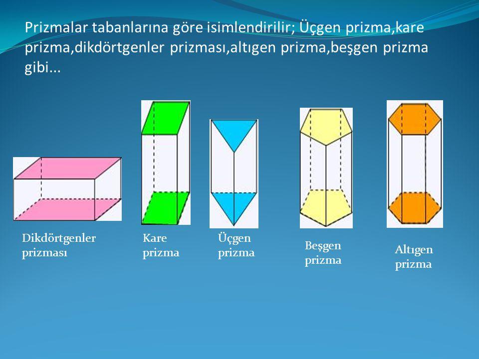 Prizmalar tabanlarına göre isimlendirilir; Üçgen prizma,kare prizma,dikdörtgenler prizması,altıgen prizma,beşgen prizma gibi... Dikdörtgenler prizması