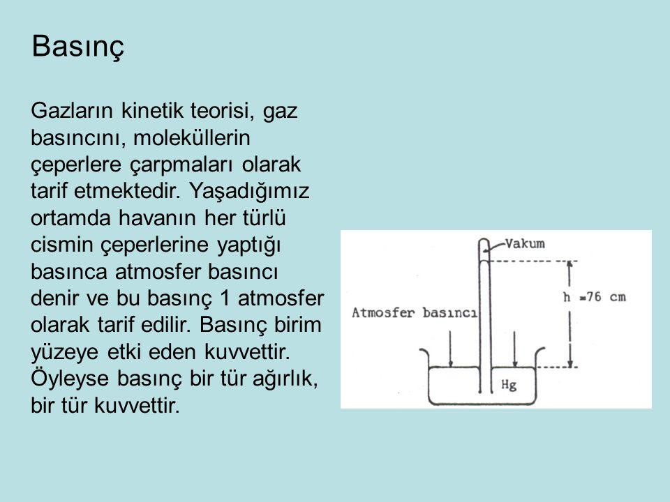 Gazların kinetik teorisi, gaz basıncını, moleküllerin çeperlere çarpmaları olarak tarif etmektedir.