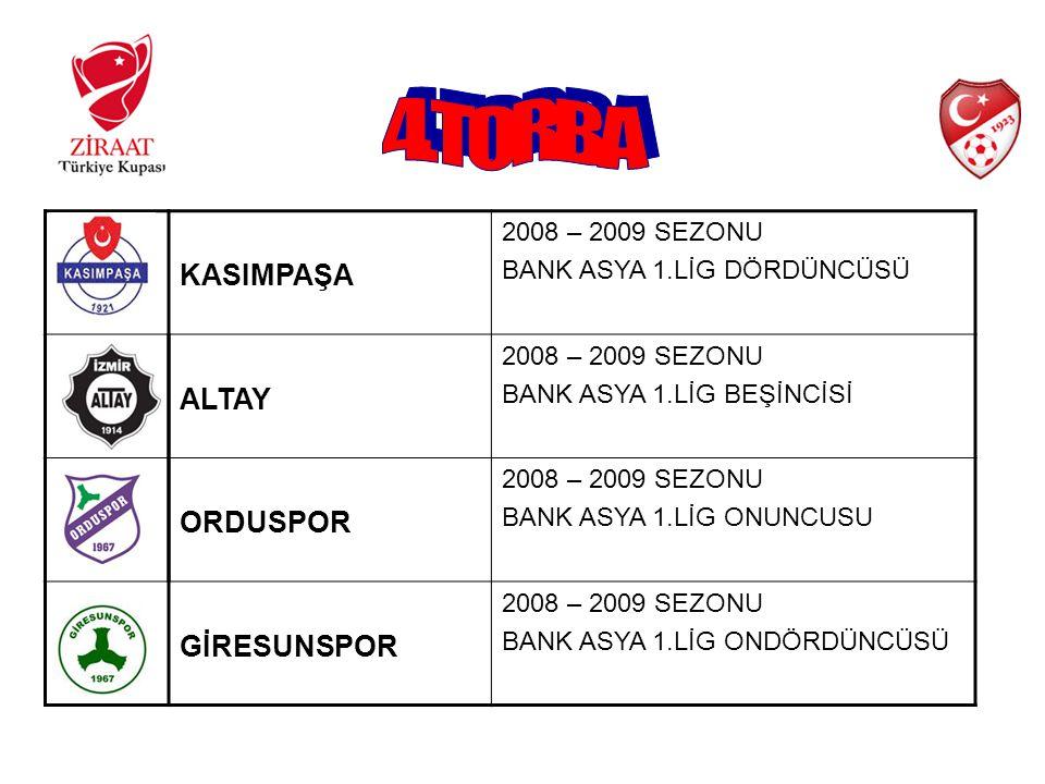 KASIMPAŞA 2008 – 2009 SEZONU BANK ASYA 1.LİG DÖRDÜNCÜSÜ ALTAY 2008 – 2009 SEZONU BANK ASYA 1.LİG BEŞİNCİSİ ORDUSPOR 2008 – 2009 SEZONU BANK ASYA 1.LİG ONUNCUSU GİRESUNSPOR 2008 – 2009 SEZONU BANK ASYA 1.LİG ONDÖRDÜNCÜSÜ