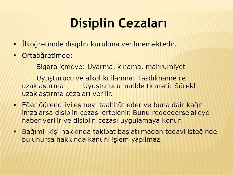 Disiplin Cezaları  İlköğretimde disiplin kuruluna verilmemektedir.  Ortaöğretimde; Sigara içmeye: Uyarma, kınama, mahrumiyet Uyuşturucu ve alkol kul