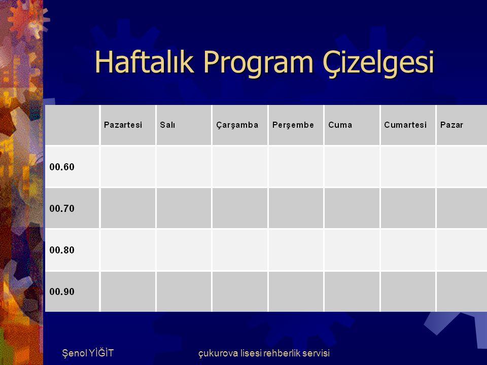 Şenol YİĞİTçukurova lisesi rehberlik servisi Program Nedir ? n Programdan kasıt, bir haftanın bütün günlerinin haftanın bütün günlerinin saat saat nas