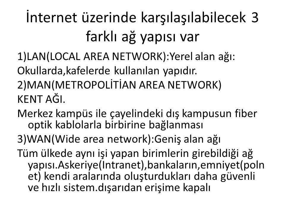 İnternet üzerinde karşılaşılabilecek 3 farklı ağ yapısı var 1)LAN(LOCAL AREA NETWORK):Yerel alan ağı: Okullarda,kafelerde kullanılan yapıdır.