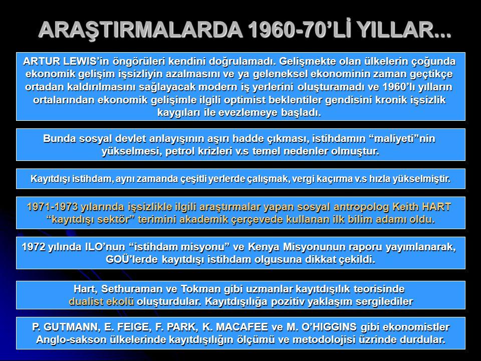 ARAŞTIRMALARDA 1950'Lİ YILLAR... W.