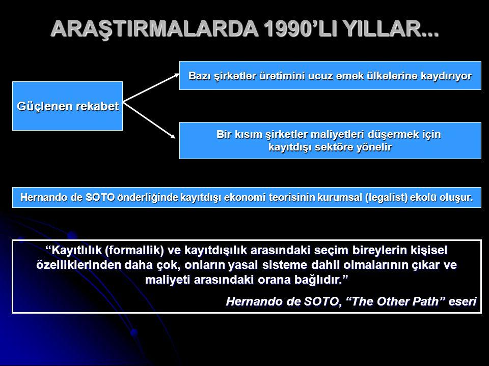 ARAŞTIRMALARDA 1980'Lİ YILLAR...