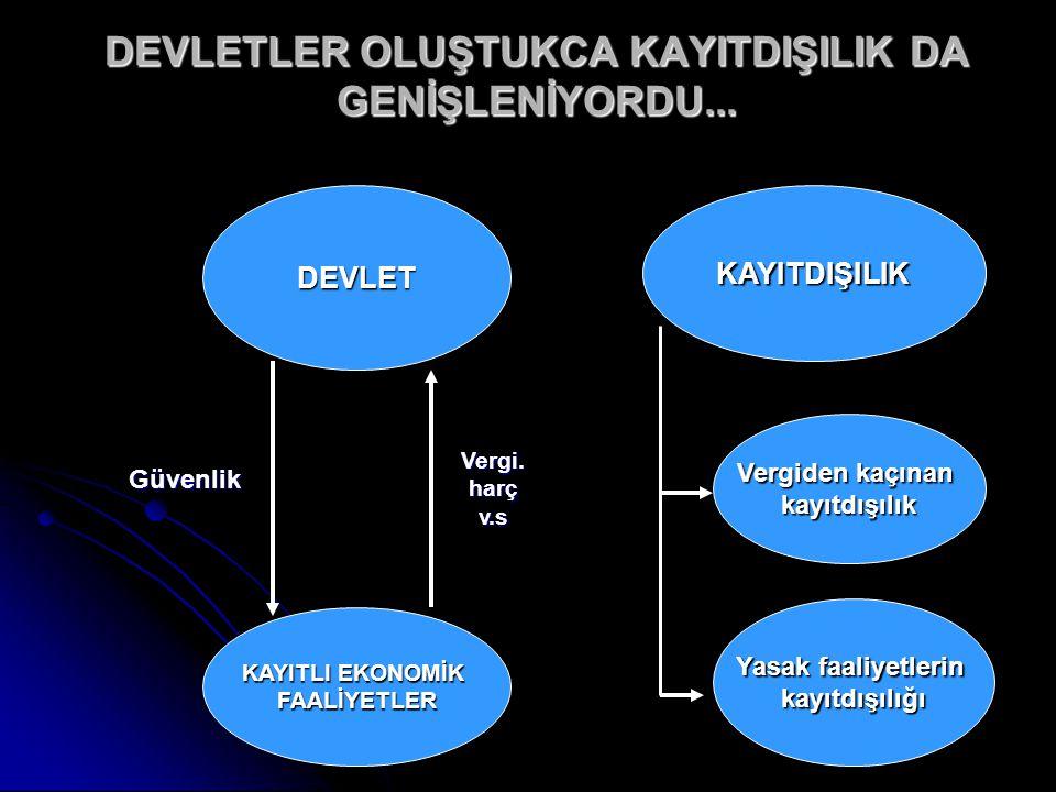 İNSANLIĞIN TARİHİ KADAR KADİM BİR FENOMEN...