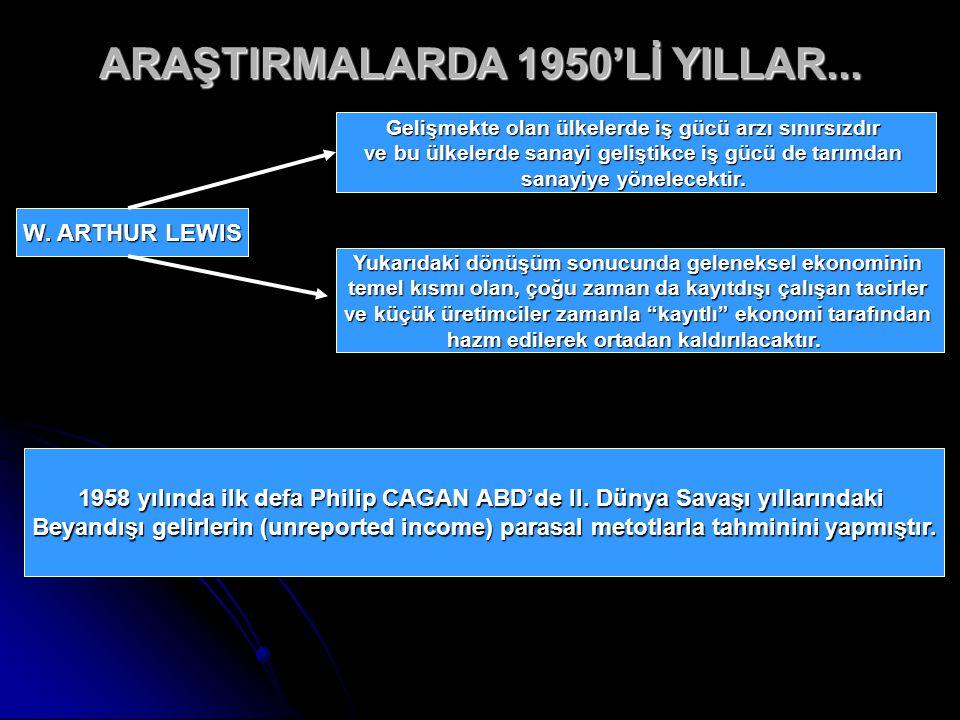 ARAŞTIRMALARDA 1950'Lİ YILLAR...W.