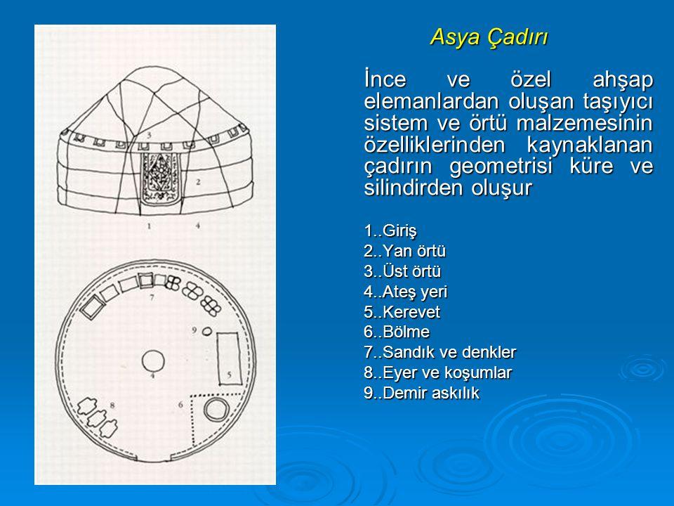 Asya Çadırı İnce ve özel ahşap elemanlardan oluşan taşıyıcı sistem ve örtü malzemesinin özelliklerinden kaynaklanan çadırın geometrisi küre ve silindirden oluşur 1..Giriş 2..Yan örtü 3..Üst örtü 4..Ateş yeri 5..Kerevet6..Bölme 7..Sandık ve denkler 8..Eyer ve koşumlar 9..Demir askılık