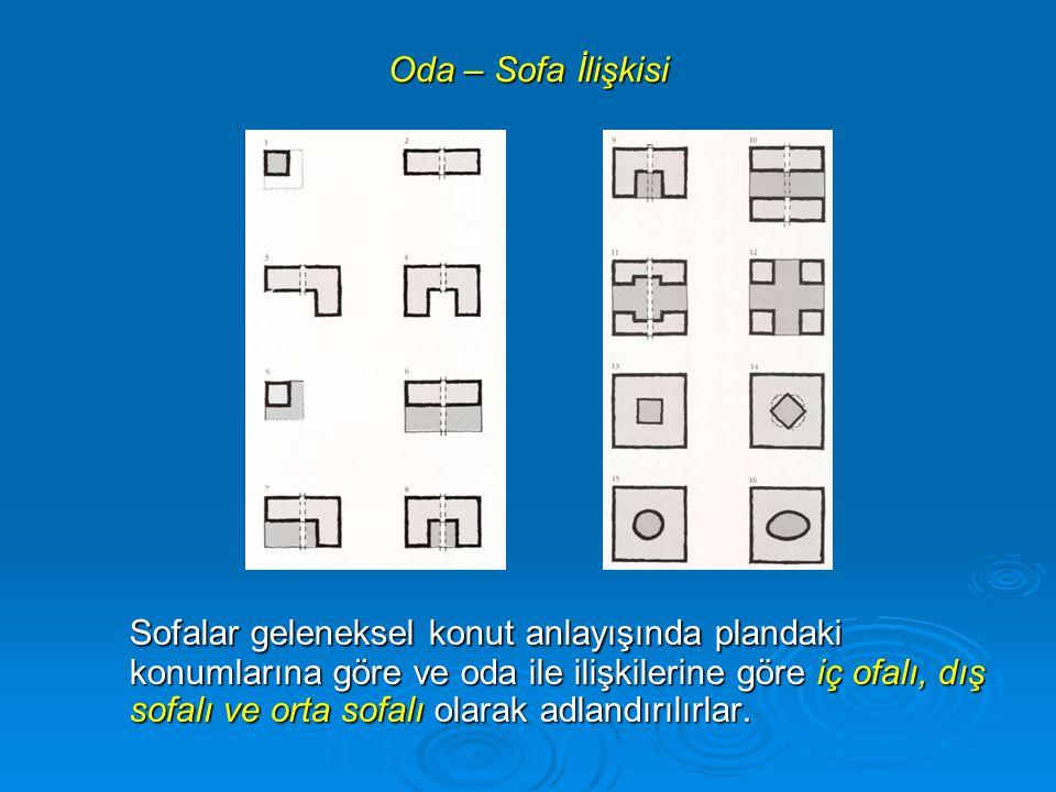 Oda – Sofa İlişkisi Sofalar geleneksel konut anlayışında plandaki konumlarına göre ve oda ile ilişkilerine göre iç ofalı, dış sofalı ve orta sofalı olarak adlandırılırlar.