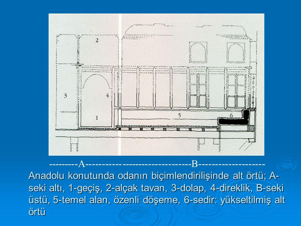 Anadolu konutunda odanın biçimlendirilişinde alt örtü; A- seki altı, 1-geçiş, 2-alçak tavan, 3-dolap, 4-direklik, B-seki üstü, 5-temel alan, özenli döşeme, 6-sedir: yükseltilmiş alt örtü ---------A--------------------------------B--------------------