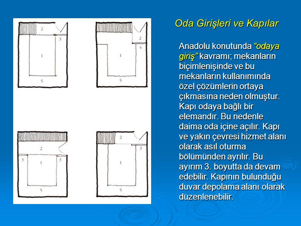 Oda Girişleri ve Kapılar Anadolu konutunda odaya giriş kavramı; mekanların biçimlenişinde ve bu mekanların kullanımında özel çözümlerin ortaya çıkmasına neden olmuştur.