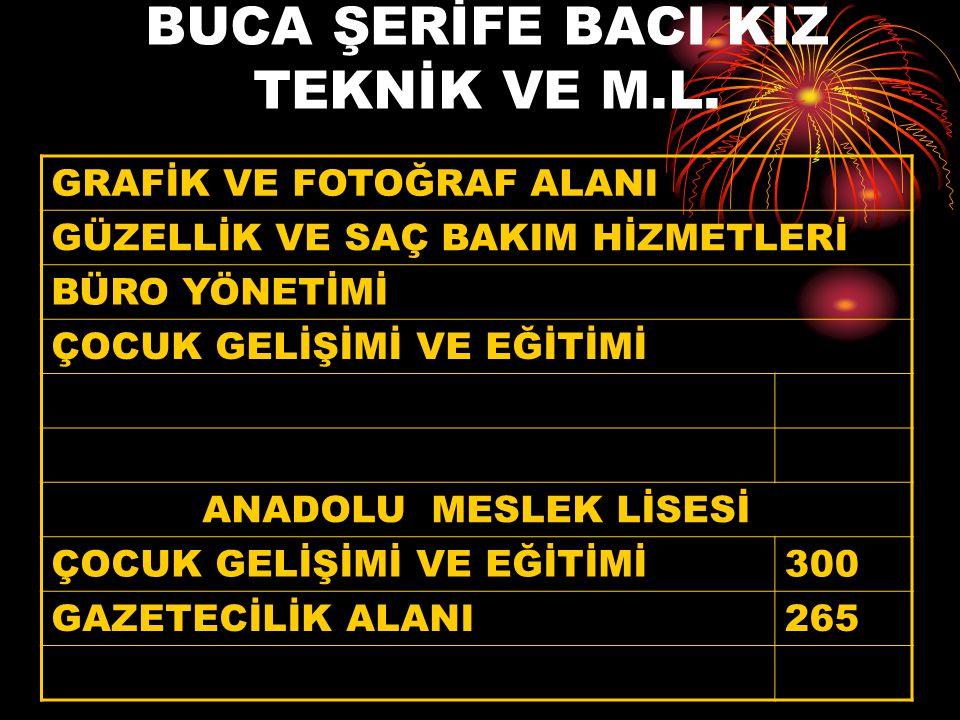 BUCA ŞERİFE BACI KIZ TEKNİK VE M.L.