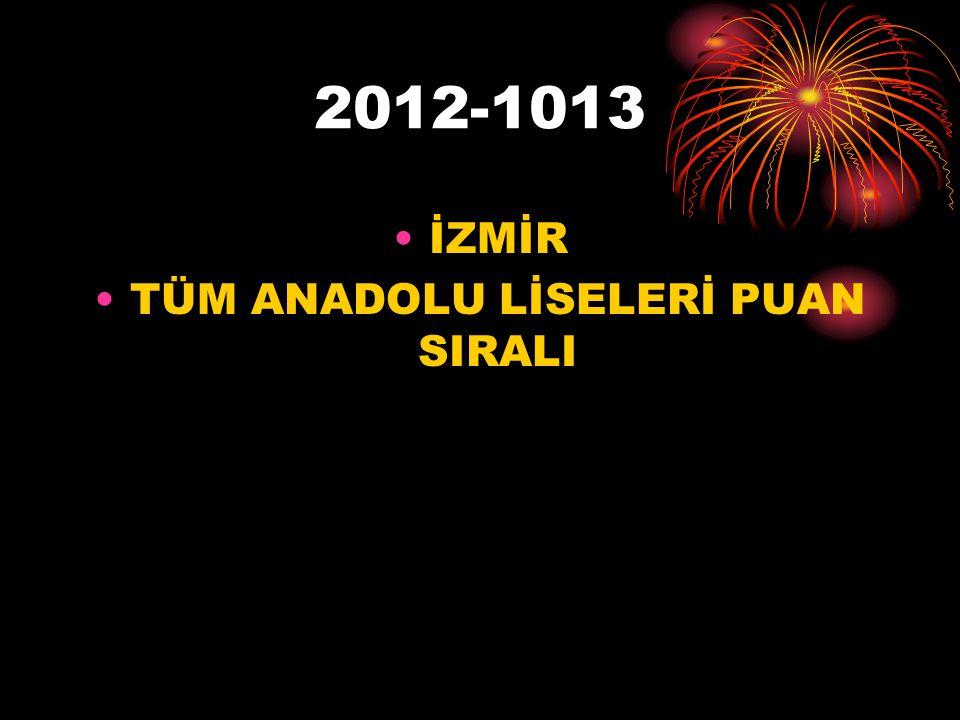 2012-1013 İZMİR TÜM ANADOLU LİSELERİ PUAN SIRALI