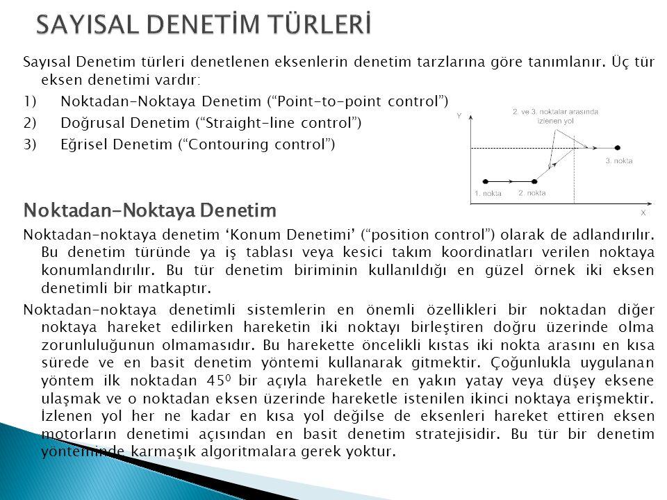 """Sayısal Denetim türleri denetlenen eksenlerin denetim tarzlarına göre tanımlanır. Üç tür eksen denetimi vardır: 1)Noktadan-Noktaya Denetim (""""Point-to-"""