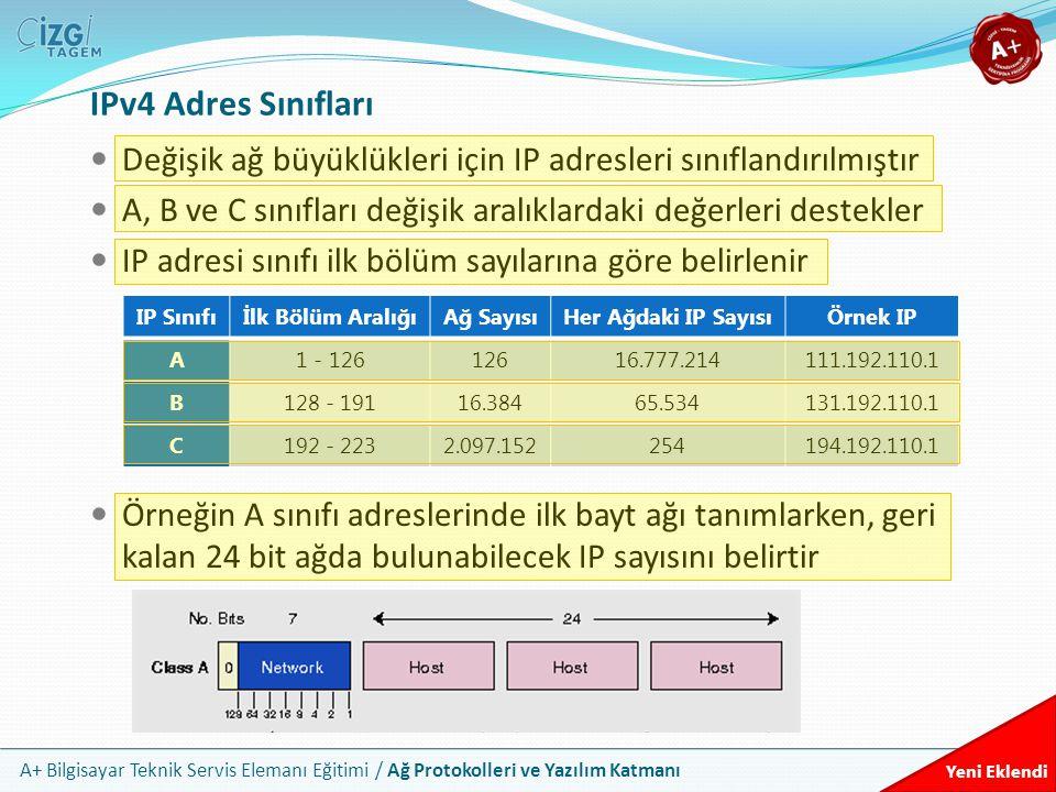 A+ Bilgisayar Teknik Servis Elemanı Eğitimi / Ağ Protokolleri ve Yazılım Katmanı IPv4 Adres Sınıfları Değişik ağ büyüklükleri için IP adresleri sınıfl
