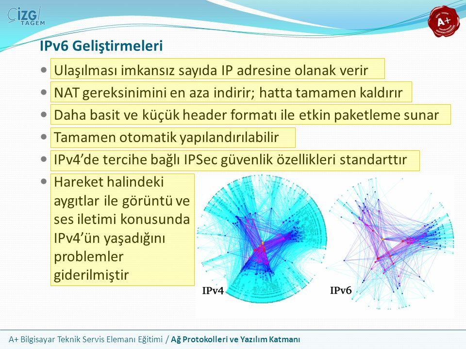 A+ Bilgisayar Teknik Servis Elemanı Eğitimi / Ağ Protokolleri ve Yazılım Katmanı IPv6 Geliştirmeleri Ulaşılması imkansız sayıda IP adresine olanak ver