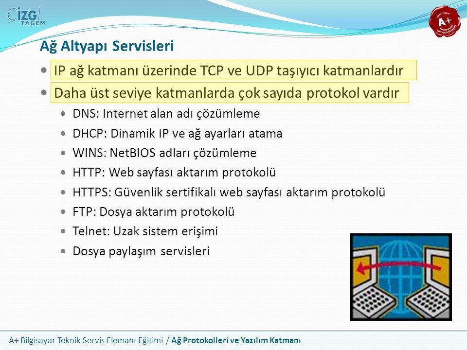 A+ Bilgisayar Teknik Servis Elemanı Eğitimi / Ağ Protokolleri ve Yazılım Katmanı IP ağ katmanı üzerinde TCP ve UDP taşıyıcı katmanlardır Daha üst sevi