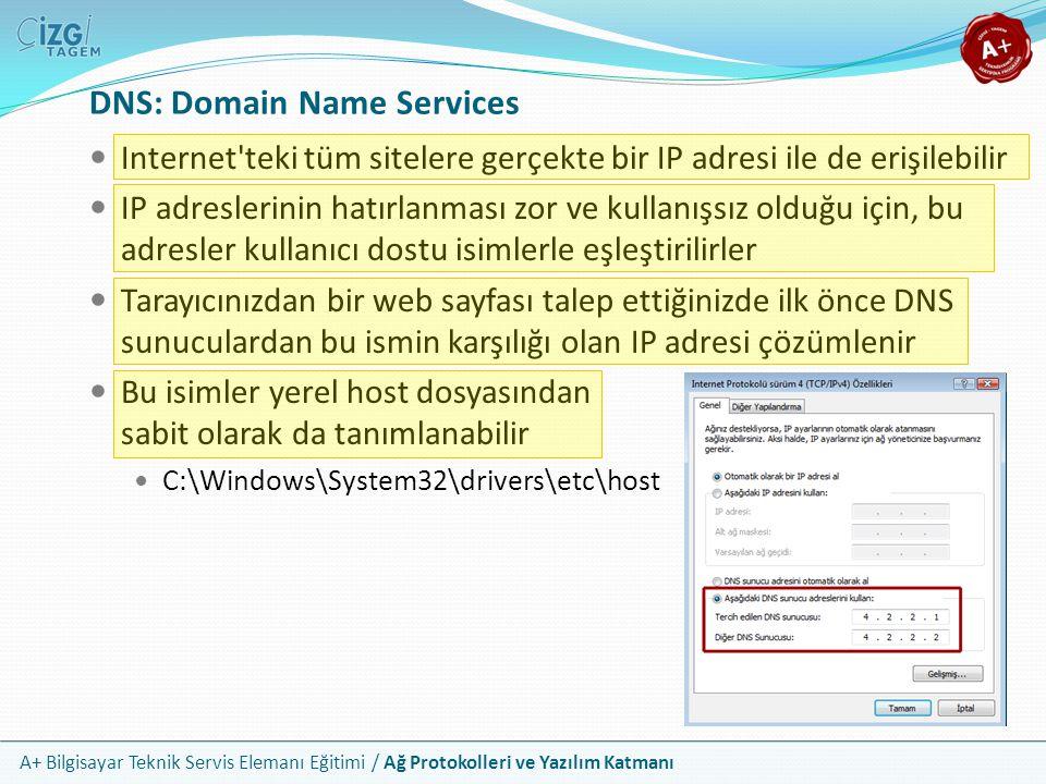 A+ Bilgisayar Teknik Servis Elemanı Eğitimi / Ağ Protokolleri ve Yazılım Katmanı DNS: Domain Name Services Internet'teki tüm sitelere gerçekte bir IP