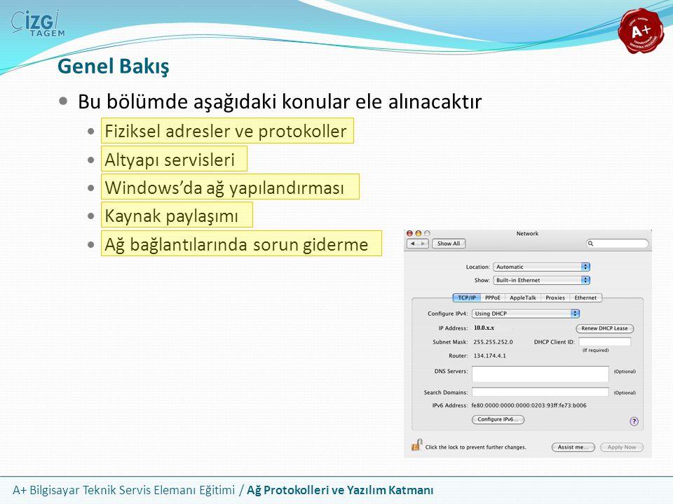 A+ Bilgisayar Teknik Servis Elemanı Eğitimi / Ağ Protokolleri ve Yazılım Katmanı Genel Bakış Bu bölümde aşağıdaki konular ele alınacaktır Fiziksel adr