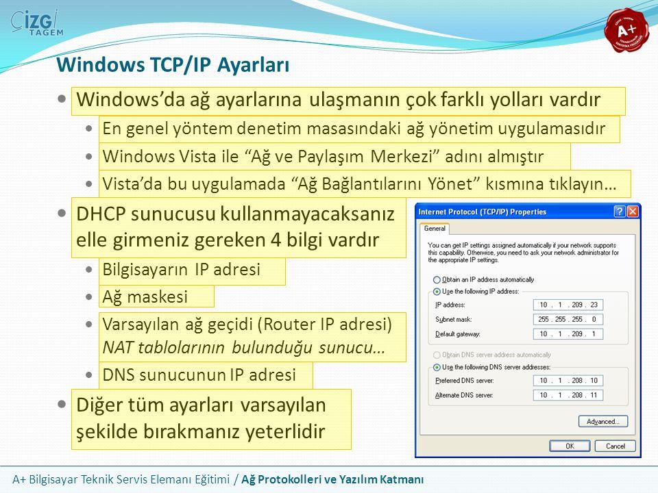 A+ Bilgisayar Teknik Servis Elemanı Eğitimi / Ağ Protokolleri ve Yazılım Katmanı Windows'da ağ ayarlarına ulaşmanın çok farklı yolları vardır En genel