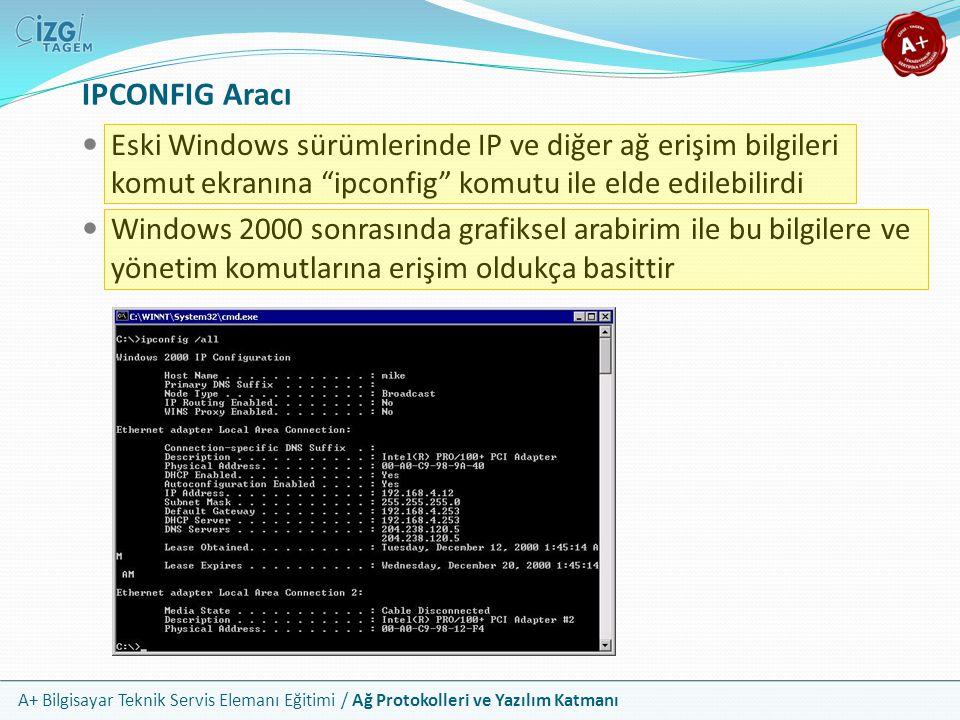 A+ Bilgisayar Teknik Servis Elemanı Eğitimi / Ağ Protokolleri ve Yazılım Katmanı Eski Windows sürümlerinde IP ve diğer ağ erişim bilgileri komut ekran