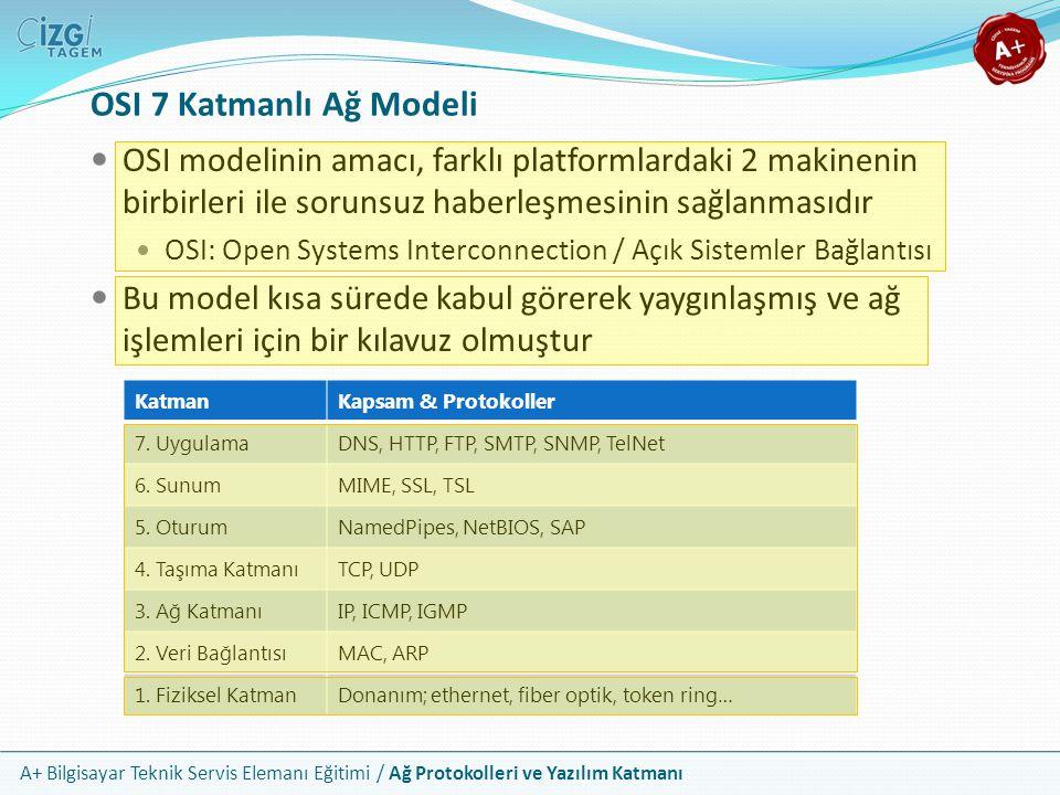 A+ Bilgisayar Teknik Servis Elemanı Eğitimi / Ağ Protokolleri ve Yazılım Katmanı OSI 7 Katmanlı Ağ Modeli OSI modelinin amacı, farklı platformlardaki