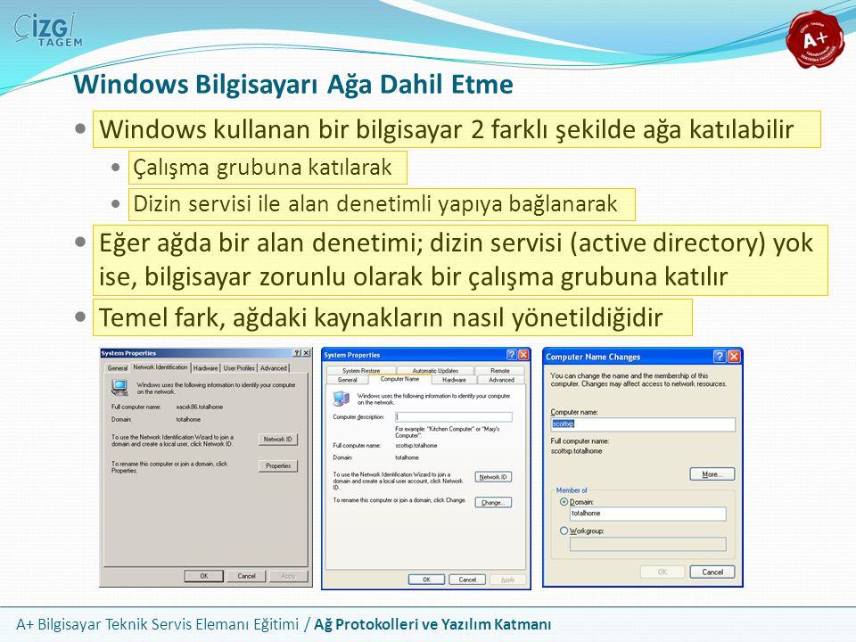 A+ Bilgisayar Teknik Servis Elemanı Eğitimi / Ağ Protokolleri ve Yazılım Katmanı Windows Bilgisayarı Ağa Dahil Etme Windows kullanan bir bilgisayar 2