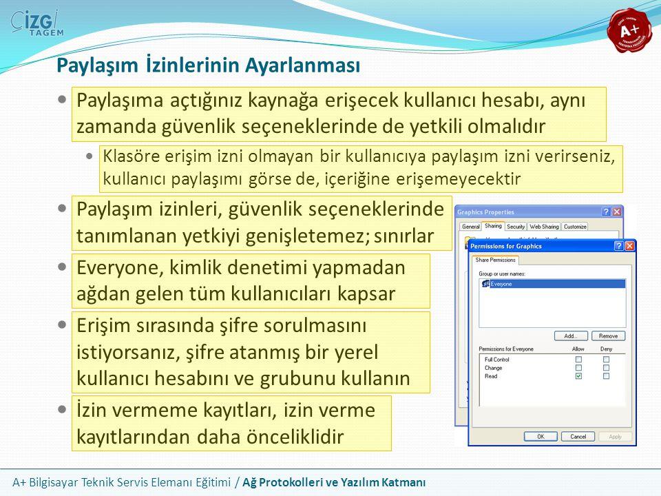 A+ Bilgisayar Teknik Servis Elemanı Eğitimi / Ağ Protokolleri ve Yazılım Katmanı Paylaşım İzinlerinin Ayarlanması Paylaşıma açtığınız kaynağa erişecek