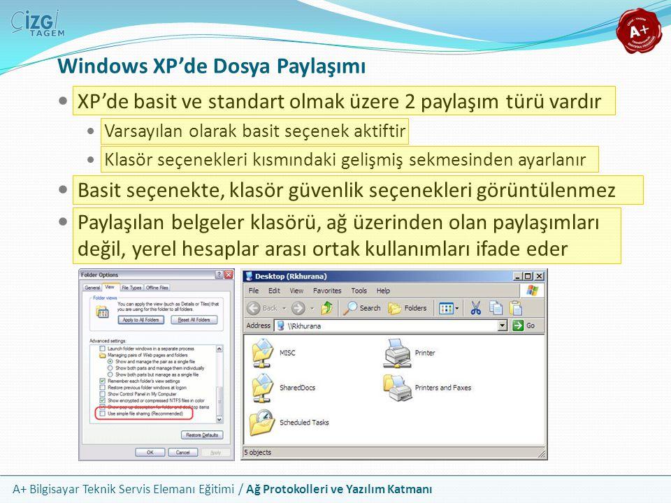 A+ Bilgisayar Teknik Servis Elemanı Eğitimi / Ağ Protokolleri ve Yazılım Katmanı Windows XP'de Dosya Paylaşımı XP'de basit ve standart olmak üzere 2 p