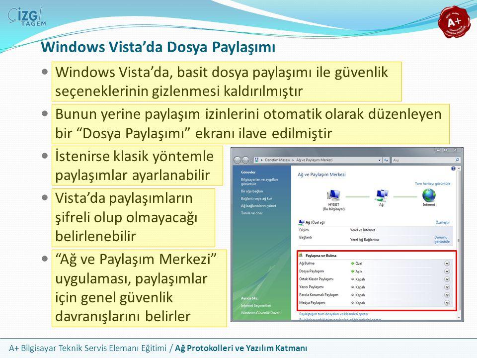 A+ Bilgisayar Teknik Servis Elemanı Eğitimi / Ağ Protokolleri ve Yazılım Katmanı Windows Vista'da Dosya Paylaşımı Windows Vista'da, basit dosya paylaş