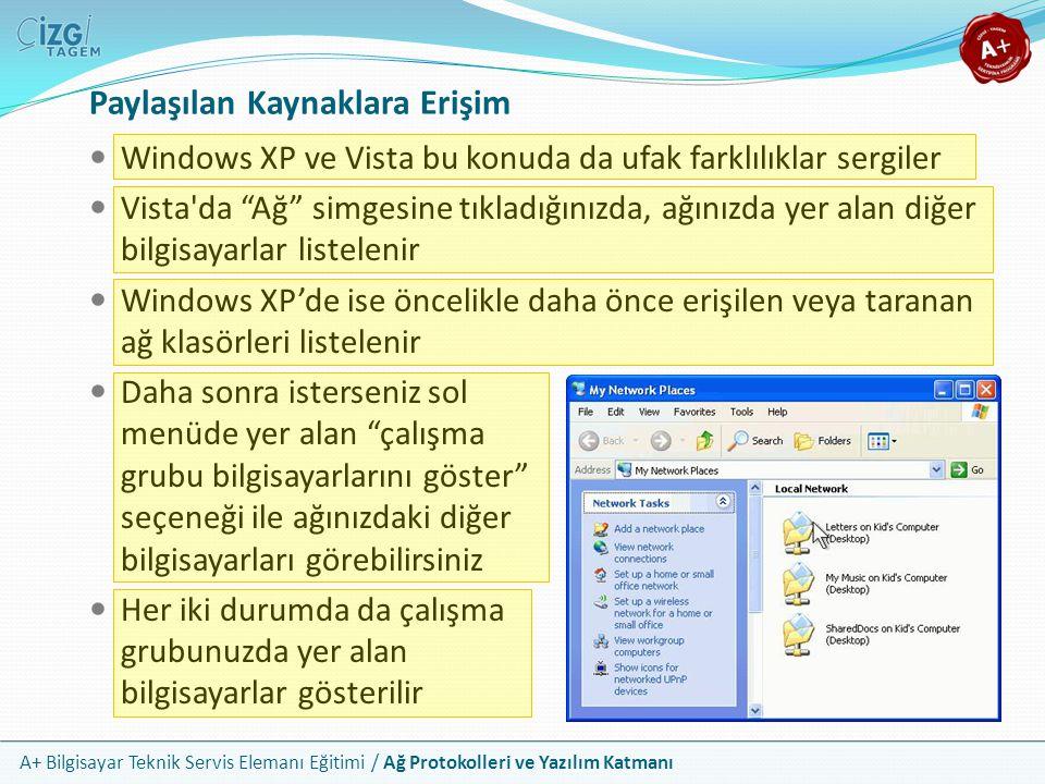 A+ Bilgisayar Teknik Servis Elemanı Eğitimi / Ağ Protokolleri ve Yazılım Katmanı Paylaşılan Kaynaklara Erişim Windows XP ve Vista bu konuda da ufak fa