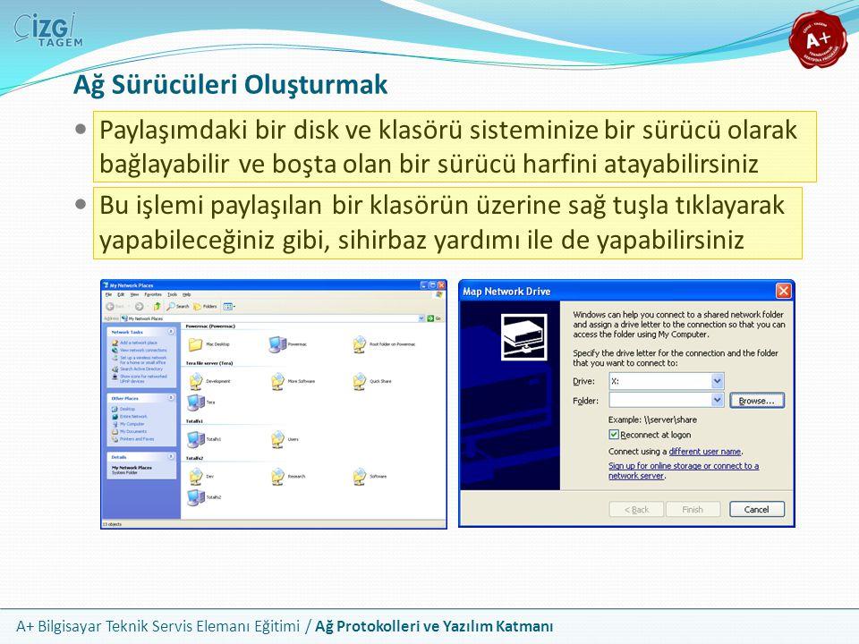 A+ Bilgisayar Teknik Servis Elemanı Eğitimi / Ağ Protokolleri ve Yazılım Katmanı Ağ Sürücüleri Oluşturmak Paylaşımdaki bir disk ve klasörü sisteminize