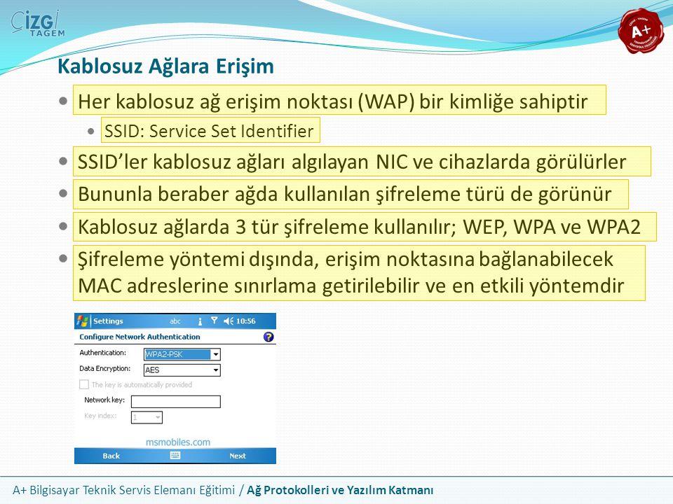 A+ Bilgisayar Teknik Servis Elemanı Eğitimi / Ağ Protokolleri ve Yazılım Katmanı Her kablosuz ağ erişim noktası (WAP) bir kimliğe sahiptir SSID: Servi