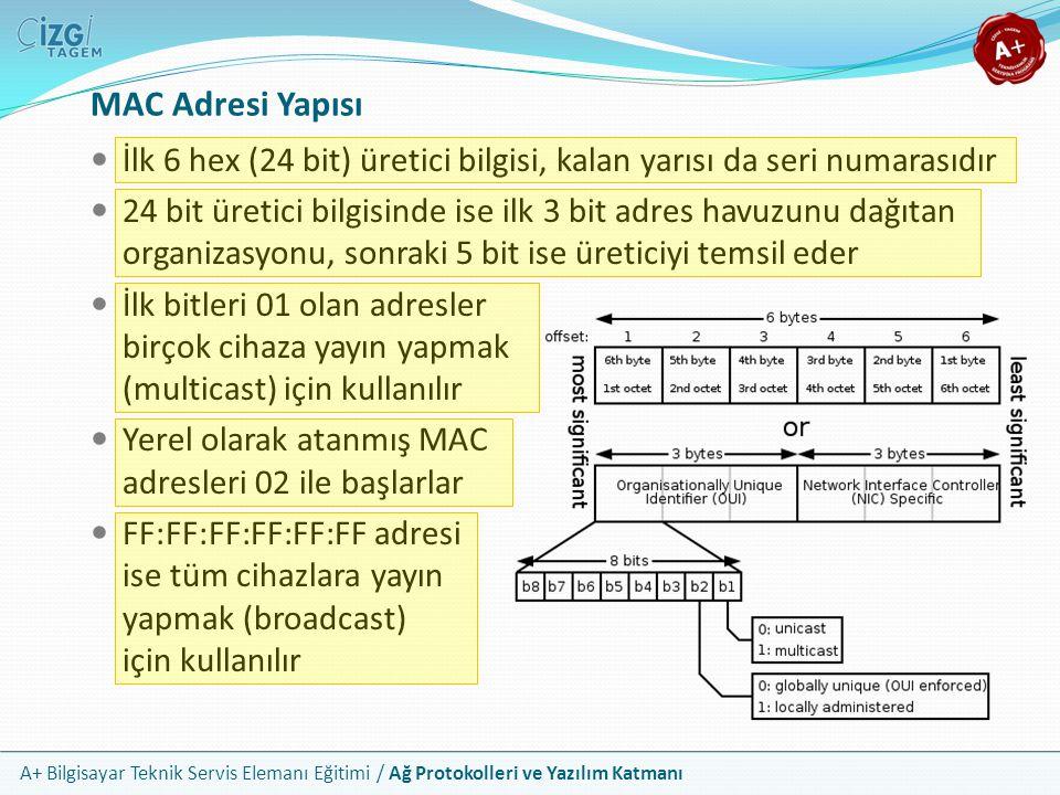 A+ Bilgisayar Teknik Servis Elemanı Eğitimi / Ağ Protokolleri ve Yazılım Katmanı Veriler, bilgisayar ağında küçük parçalar halinde hareket eder Paketler bünyelerinde asıl verinin dışında kaynak ve hedef MAC adresleri ile 4 byte'lık bir denetim verisi (CRC) bulundurur CRC: Veri kontrol ya da çevrimsel artıklık denetimi CRC gönderilen veriye göre oluşturulur RAM bölümünde öğrenilen eşlik (parity) verisine benzer Alıcı NIC, veri ve CRC'ye göre verinin doğruluğunu kontrol eder Veri yanlışsa ve protokol izin veriyorsa veriyi tekrar talep eder Veri Paketleri