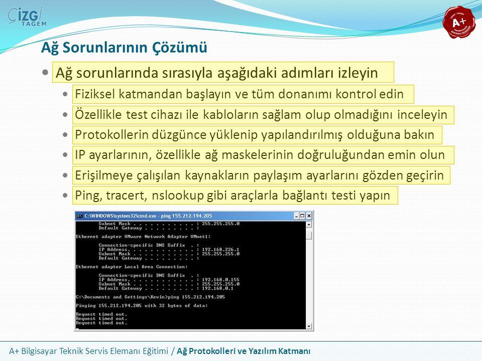 A+ Bilgisayar Teknik Servis Elemanı Eğitimi / Ağ Protokolleri ve Yazılım Katmanı Ağ Sorunlarının Çözümü Ağ sorunlarında sırasıyla aşağıdaki adımları i