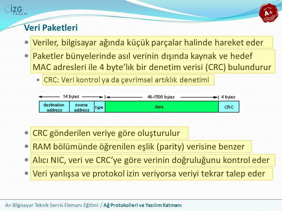A+ Bilgisayar Teknik Servis Elemanı Eğitimi / Ağ Protokolleri ve Yazılım Katmanı Protokol Kavramı Protokoller, bilgisayarlar arası iletişimde kullanılan ağ dilleridir Ağ protokolleri verinin NIC'ler arasında nasıl taşınacağını ve ekstra olarak veri ile hangi bilgilerin gönderileceğini belirler ARP protokolü ağ üzerindeki diğer birimlerin MAC adreslerini sorgulayan bir protokoldür En sık kullanılan ve bilinen protokol TCP/IP protokol takımıdır Internet erişimi tamamen TCP/IP'ye dayanır