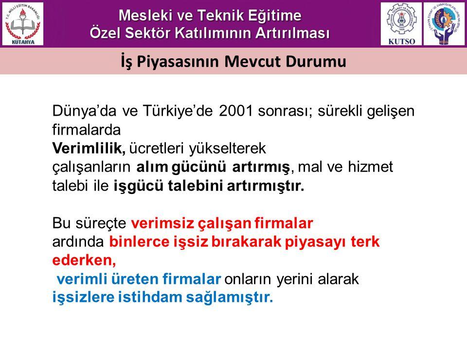 İş Piyasasının Mevcut Durumu Dünya'da ve Türkiye'de 2001 sonrası; sürekli gelişen firmalarda Verimlilik, ücretleri yükselterek çalışanların alım gücün