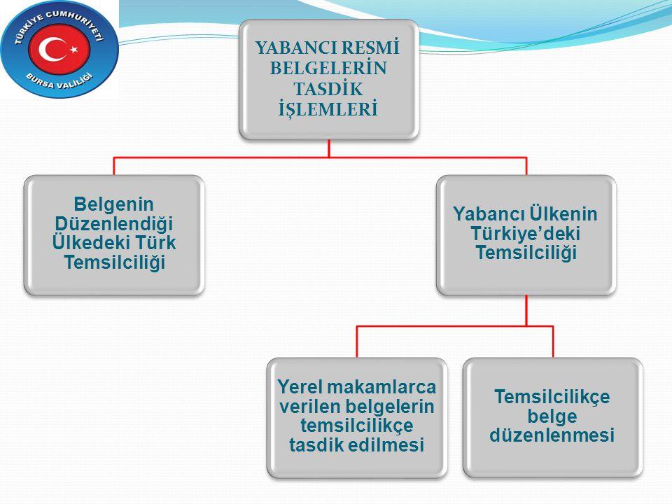YABANCI RESMİ BELGELERİN TASDİK İŞLEMLERİ Belgenin Düzenlendiği Ülkedeki Türk Temsilciliği Yabancı Ülkenin Türkiye'deki Temsilciliği Yerel makamlarca