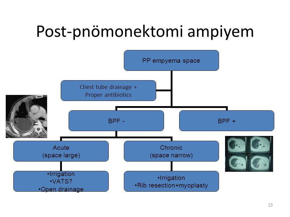 13 Post-pnömonektomi ampiyem PP empyema space BPF - Acute (space large) Irrigation VATS? Open drainage Chronic (space narrow) Irrigation Rib resection
