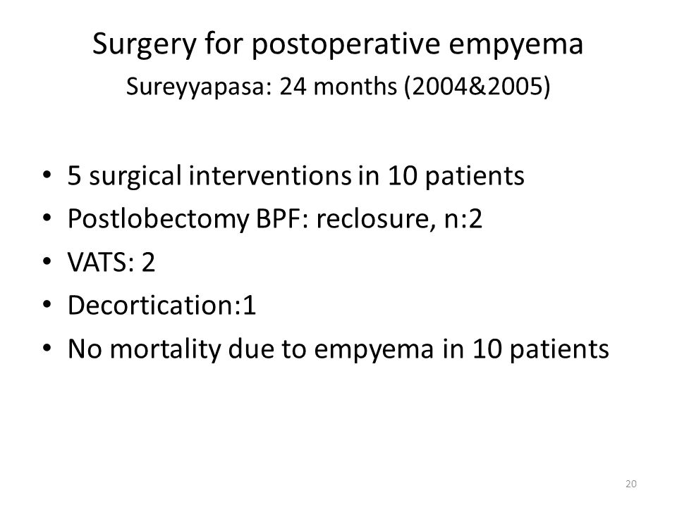 20 Surgery for postoperative empyema Sureyyapasa: 24 months (2004&2005) 5 surgical interventions in 10 patients Postlobectomy BPF: reclosure, n:2 VATS: 2 Decortication:1 No mortality due to empyema in 10 patients