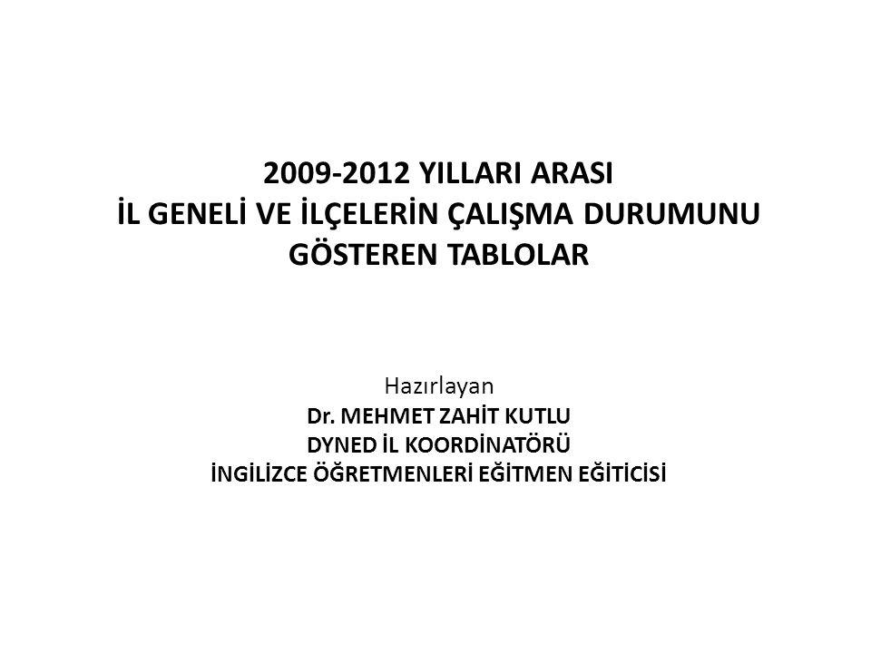 2009-2012 YILLARI ARASI İL GENELİ VE İLÇELERİN ÇALIŞMA DURUMUNU GÖSTEREN TABLOLAR Hazırlayan Dr.