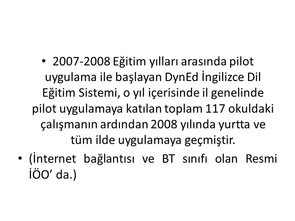 2007-2008 Eğitim yılları arasında pilot uygulama ile başlayan DynEd İngilizce Dil Eğitim Sistemi, o yıl içerisinde il genelinde pilot uygulamaya katılan toplam 117 okuldaki çalışmanın ardından 2008 yılında yurtta ve tüm ilde uygulamaya geçmiştir.