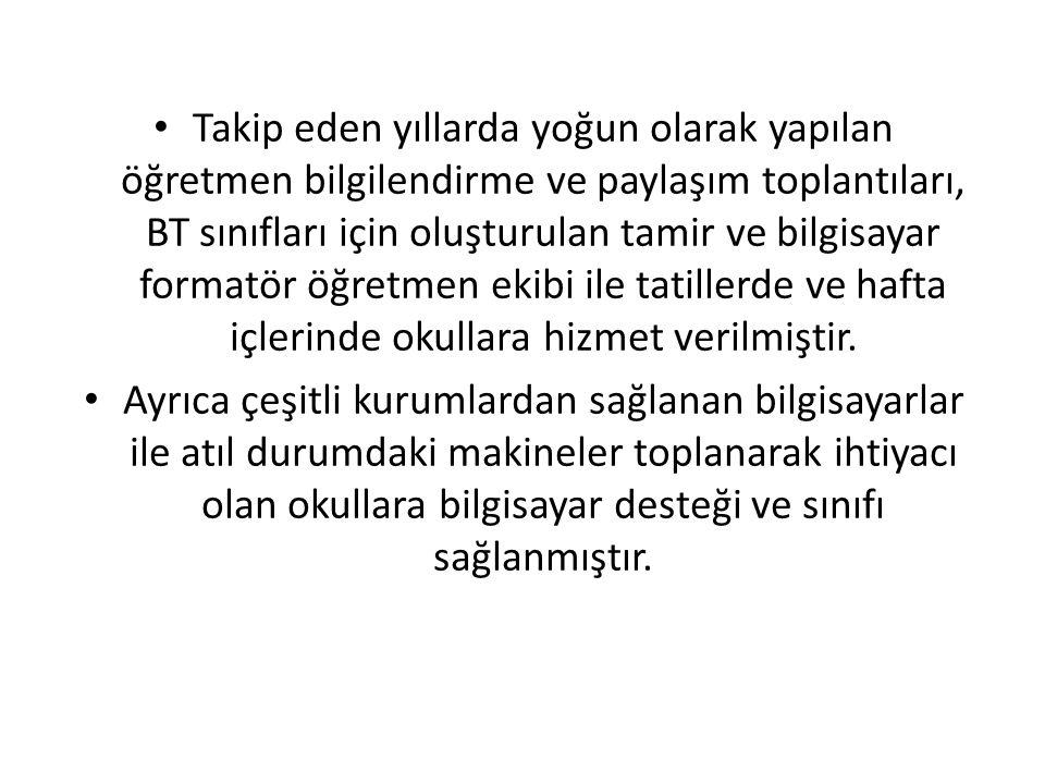 SİLİFKE