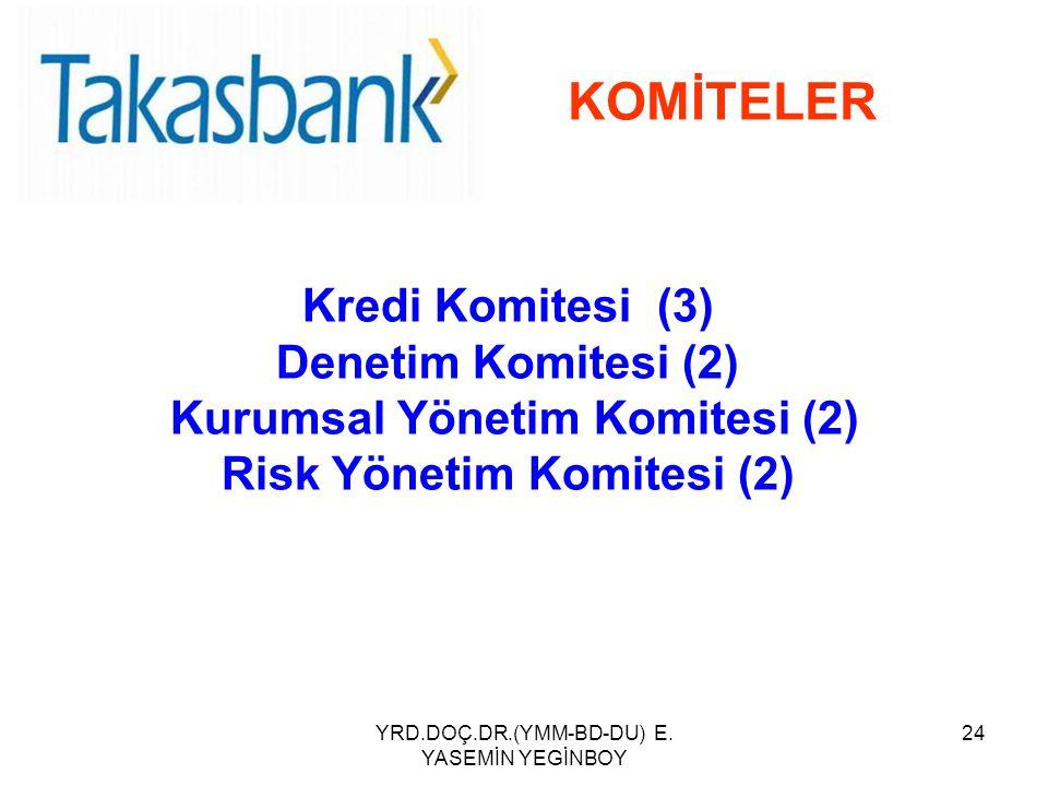 YRD.DOÇ.DR.(YMM-BD-DU) E. YASEMİN YEGİNBOY 24 Kredi Komitesi (3) Denetim Komitesi (2) Kurumsal Yönetim Komitesi (2) Risk Yönetim Komitesi (2) KOMİTELE