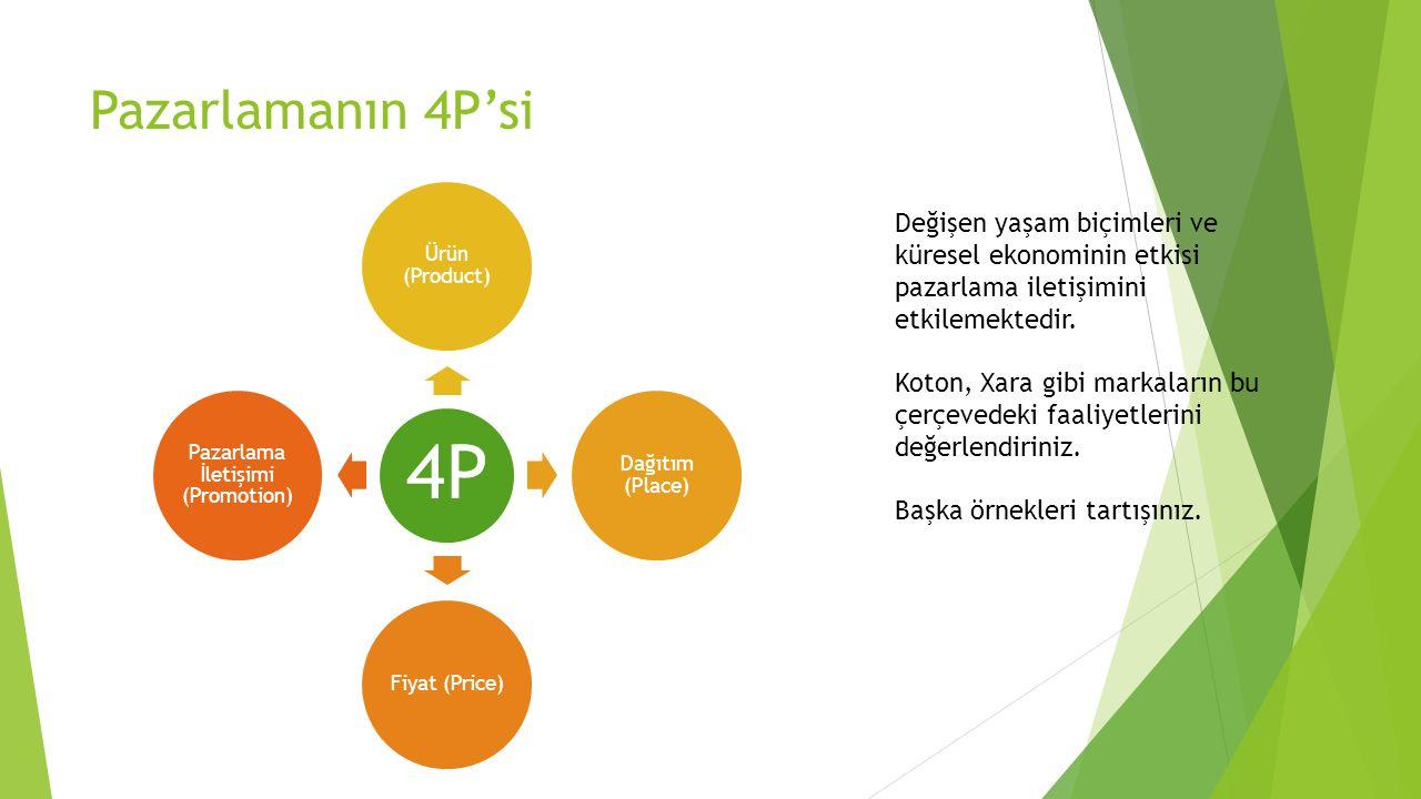 Pazarlamanın 4P'si 4P Ürün (Product) Dağıtım (Place) Fiyat (Price) Pazarlama İletişimi (Promotion) Değişen yaşam biçimleri ve küresel ekonominin etkis